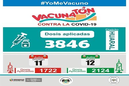 NOTA 056:  COVID-19 Vacunatón superó la meta de 3 846 mil dosis en 24 horas de jornada en el distrito de Huaral.